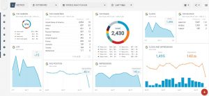 outil d'analyse e-commerce